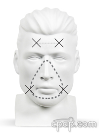 CPAP Full Face Masks