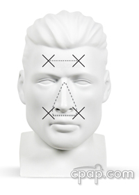 CPAP Nasal Masks