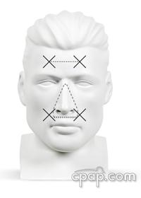 CPAP Nasal Masks